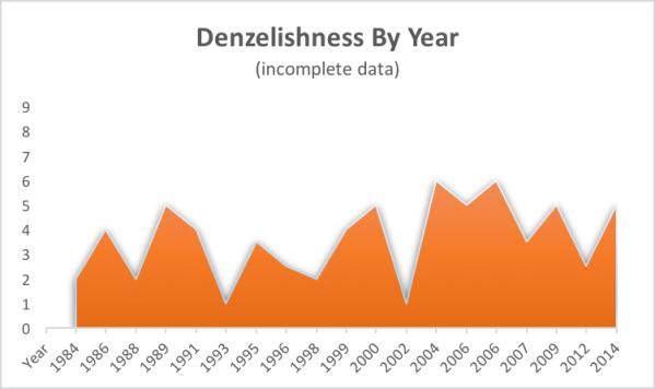 Denzelishness_20160630