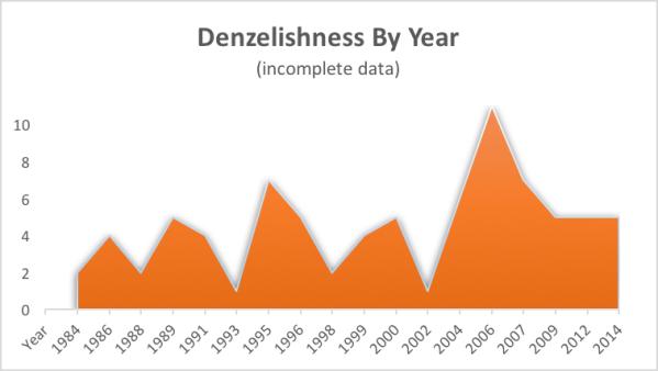 Denzelishness_20160630b